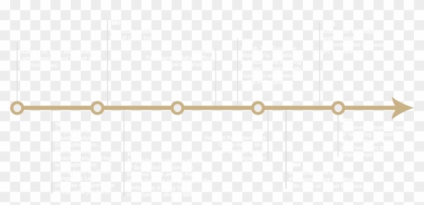 blank timeline png timeline png - brass, transparent png - x(#