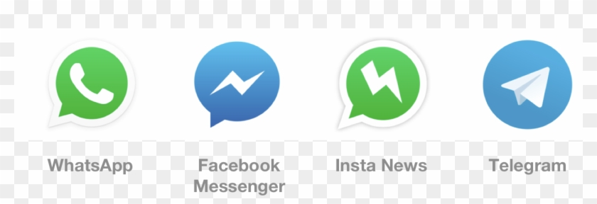 Messenger Apps Are Fast - Whatsapp, HD Png Download