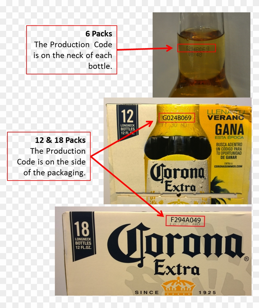 Constellation Brands Beer Division Announced Voluntary - Corona