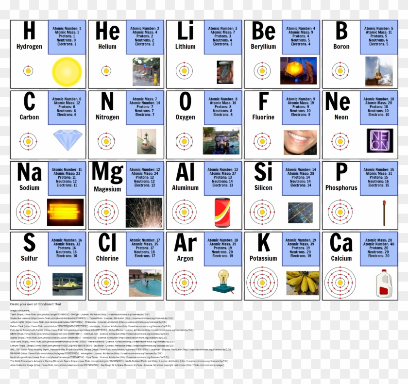 Free Printable Periodic Tables 20 Elements And Symbols Hd Png