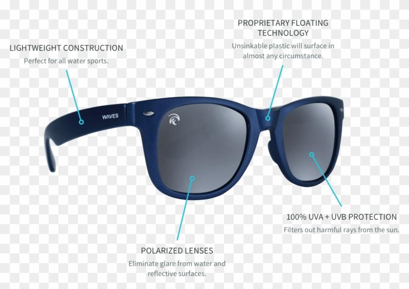 6fa09f1c820da Polarized Sunglasses - Plastic
