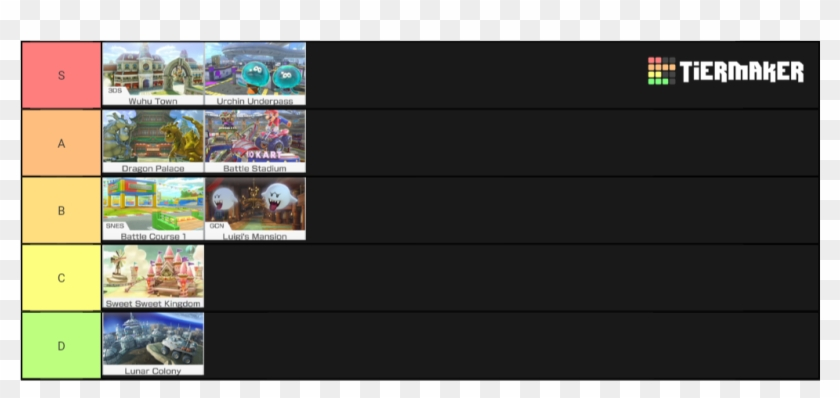 Mario Kart 8 Deluxe Battle Tracks Tier List Hd Png Download