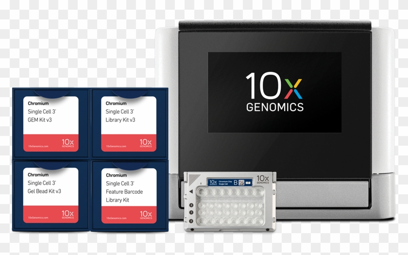 Single Cell Gene Expression - Chromium Single Cell A Chip Kits, HD