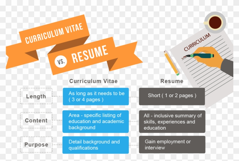 I Will Build And Tweak Your Resume Cover Letter And Resume