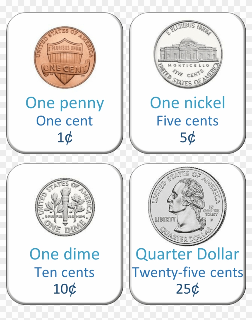 Us Cent Coins Value And Worth Summary Poster - Silver, HD