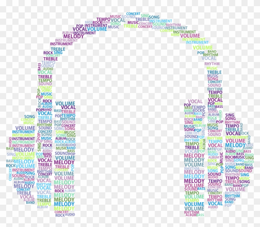 Music Headphones Word Cloud No Background Icons Png - Music