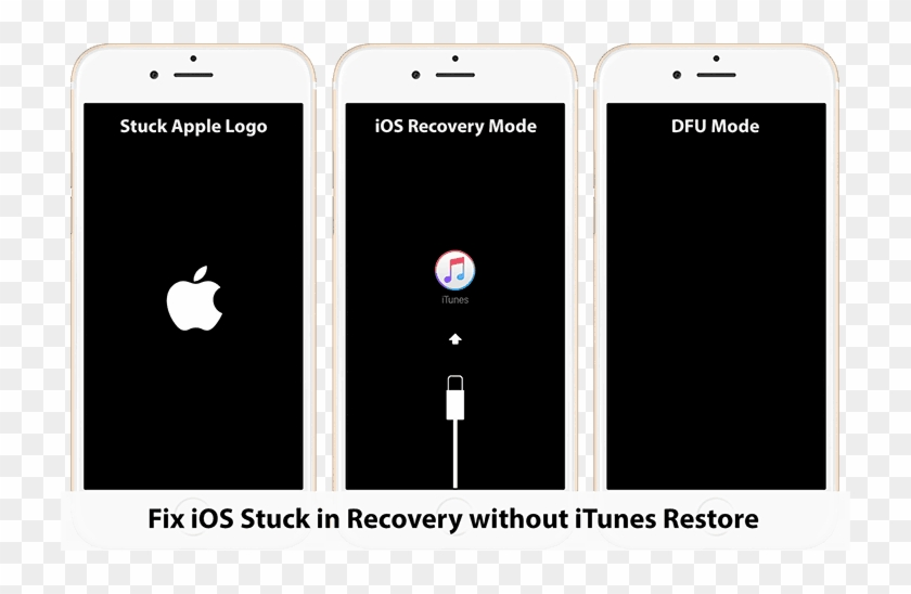 Fix Ios Stuck In Recovery, Apple Logo, Dfu Mode Without