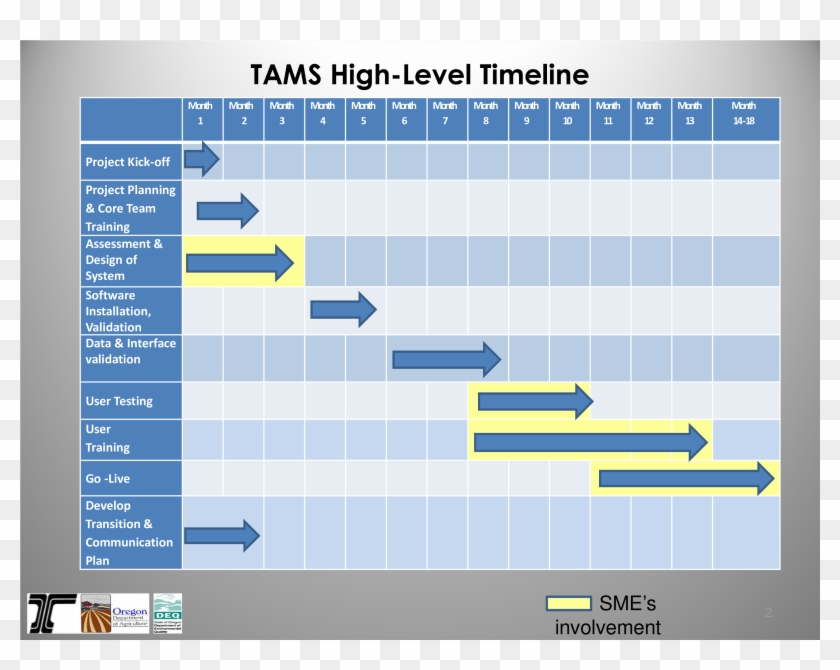 High Level Project Plan Template from www.pngfind.com