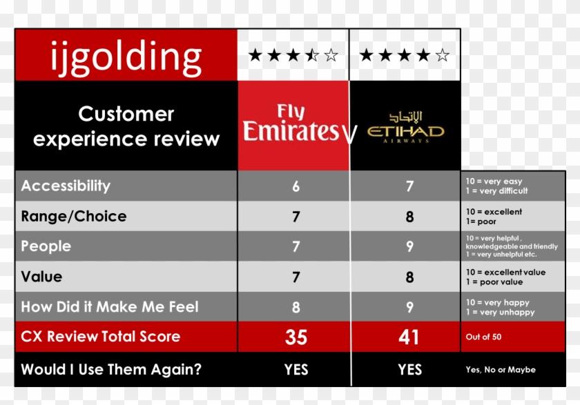 0 Cx Review Emirates V Etihad2 - Enterprise Damage Evaluator