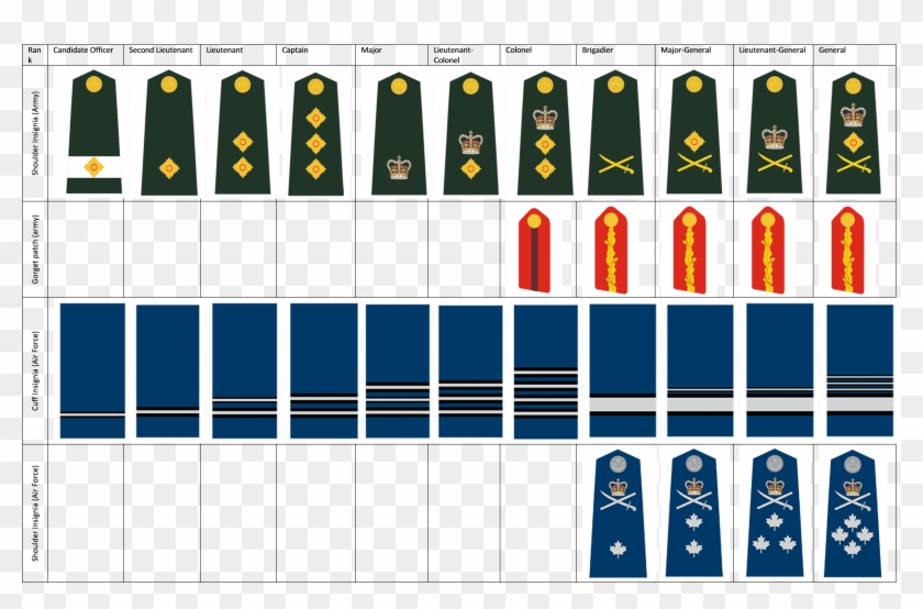 Canadian Armed Forces Rank Insignia , Png Download