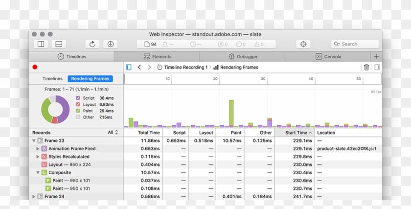 Web Inspector Rendering Frames Timeline - Render Timeline Safari, HD