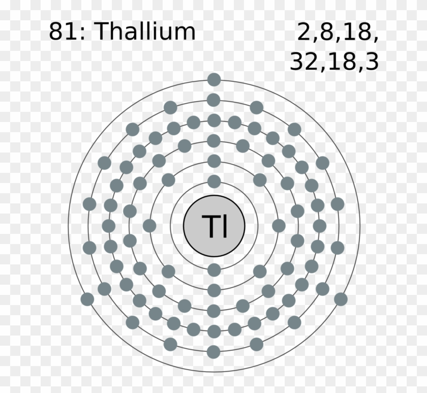bohr rutherford diagram gold, hd png download - 702x768(#3602354) - pngfind  pngfind