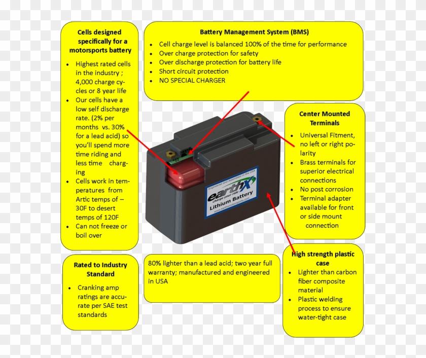 Ktm Duke 200 Electrical Wiring Diagram