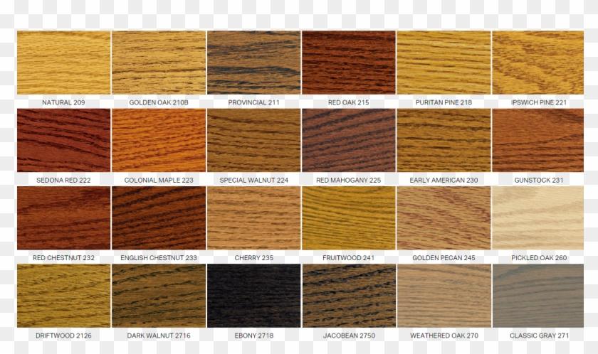 Hardwood Floor Types Of Wood Floors Flooring Hd Png