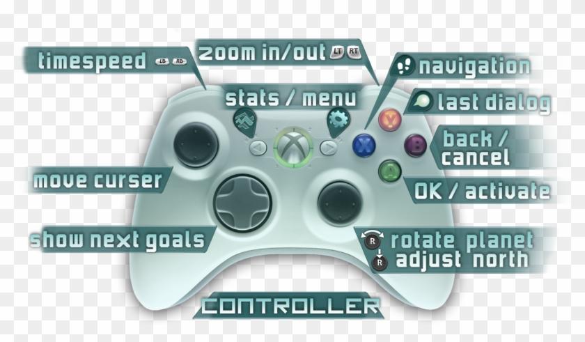 Gamepad En - Xbox 360 Controller, HD Png Download - 1564x880