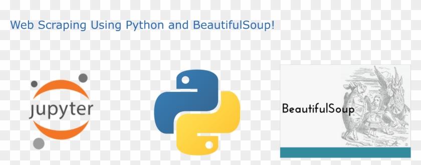 Web Scraping Using Python And Beautifulsoup - Python Jupyter