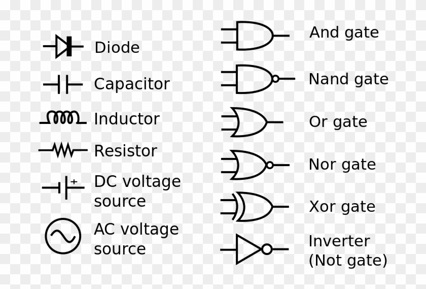 Common Circuit Diagram Symbols Basic Electronics Components Symbols Hd Png Download 800x520 4294684 Pngfind