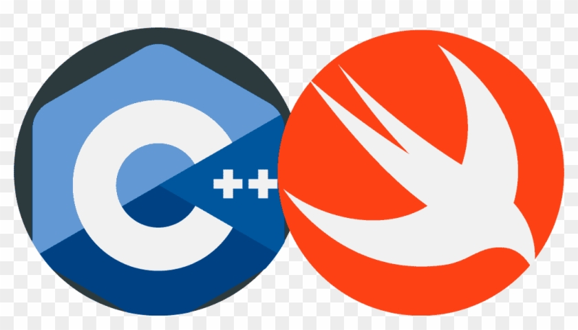 Integrating C Libraries With Swift - C++ Programming, HD Png