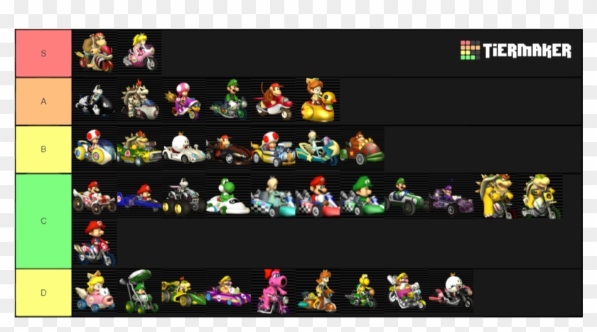 Mario Kart Wii Vehicles Mkwii Vehicle Tier List Hd Png Download