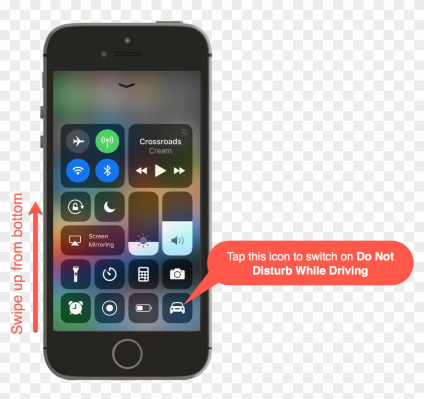 Control Centre On Iphone With Call Outs Dual Sim Iphone Xs Hd Png Download 1047x936 4624764 Pngfind