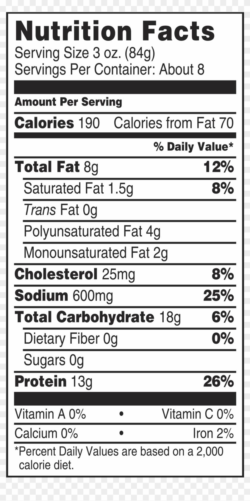 Tyson Chicken Tenders Nutrition