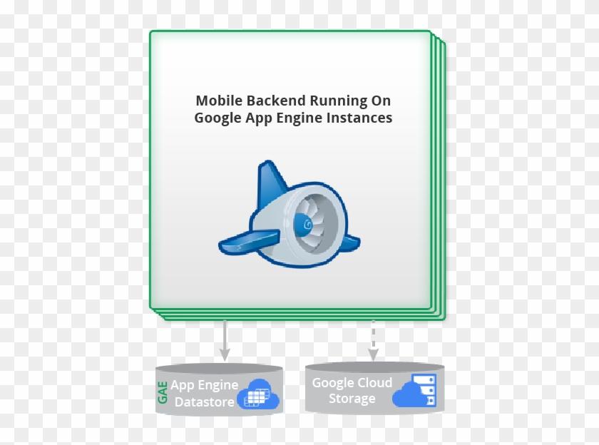 App Engine Update Data Store Roblox - Google App Engine Python, HD