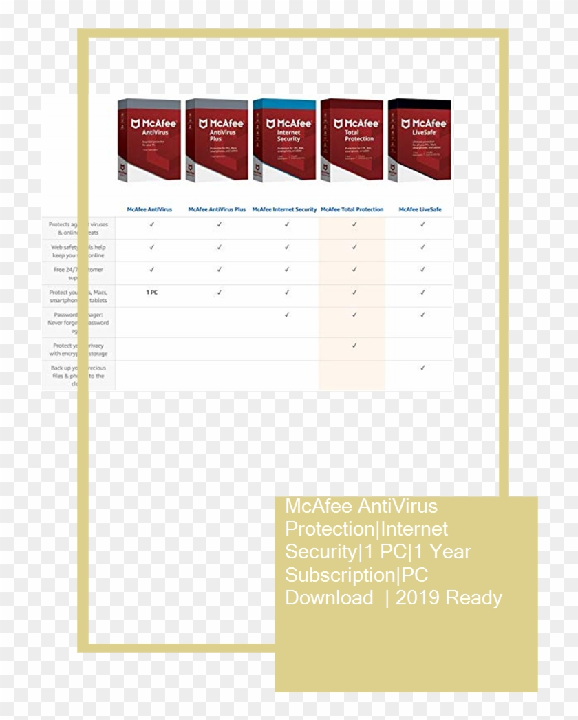 Mcafee Antivirus Protection - Paper, HD Png Download - 735x1100