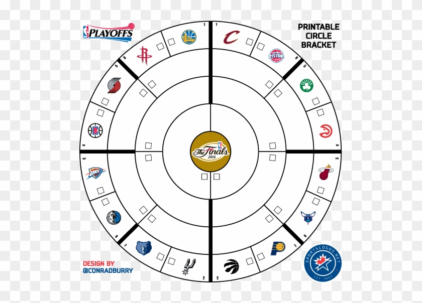 image relating to Nba Playoffs Bracket Printable called Circle Bracket Nba 2016 Printable Sln - Trebol Con Figuras