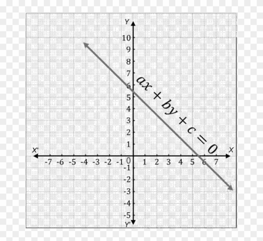 Line Ax By C = 0 On The Coordinate Plane - Monochrome, HD Png ...