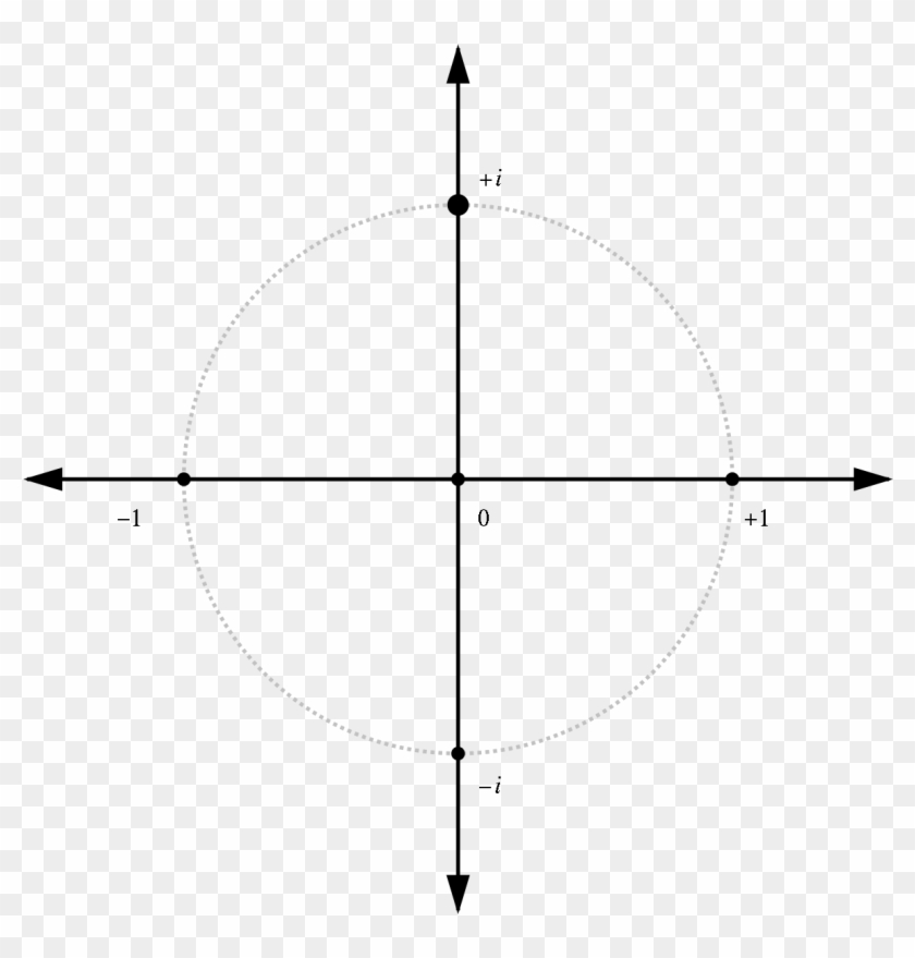 Blank Unit Circle, HD Png Download - 1200x1200(#5533228 ...