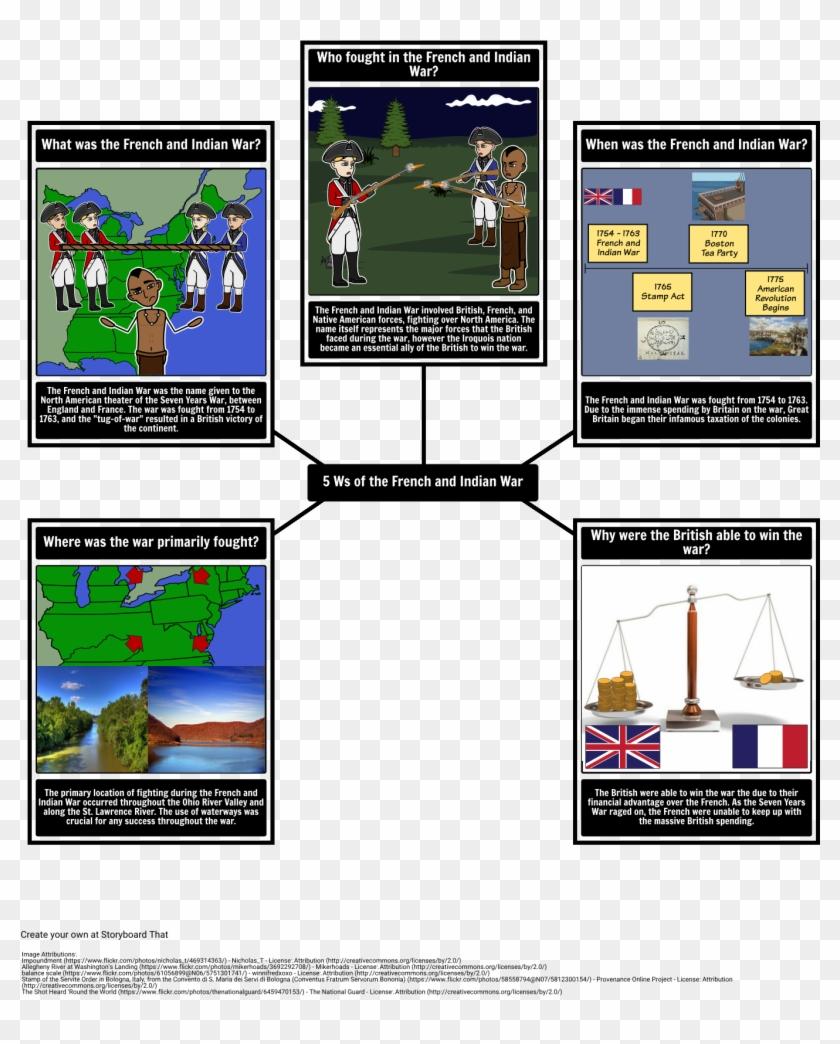 French And Indian War 5 Ws - French And Indian War For 6 Grade, HD