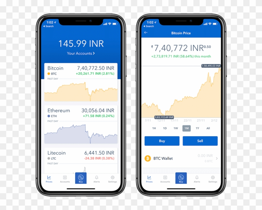 Coinbase - Iphone X With App, HD Png Download - 640x634(#6002122