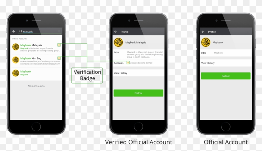 Wechat Oa Verification Intends To Guarantee Truth And
