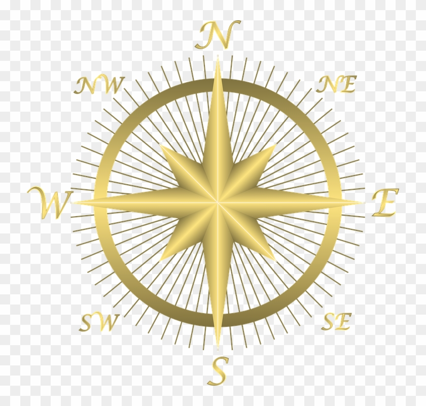 Compass Directions East Map North South West - Gold Compass ...