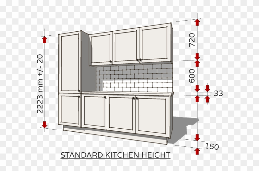 Standard Dimensions For Australian Kitchens Renomart Cabinet Kitchen Dimension Mm Hd Png Download 733x518 6591190 Pngfind