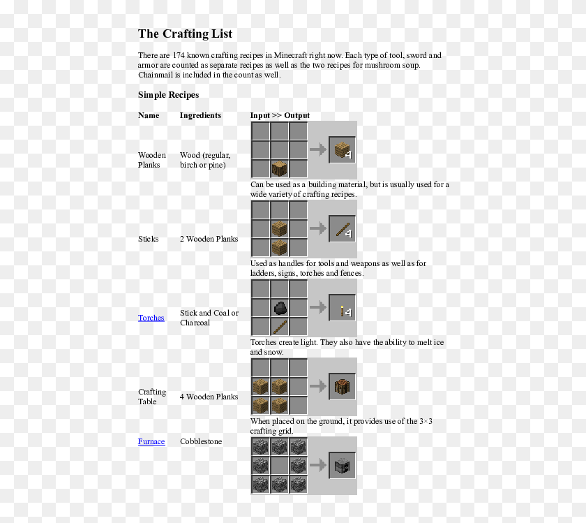 Minecraft Crafting Hd Png Download 595x842 6838959 Pngfind