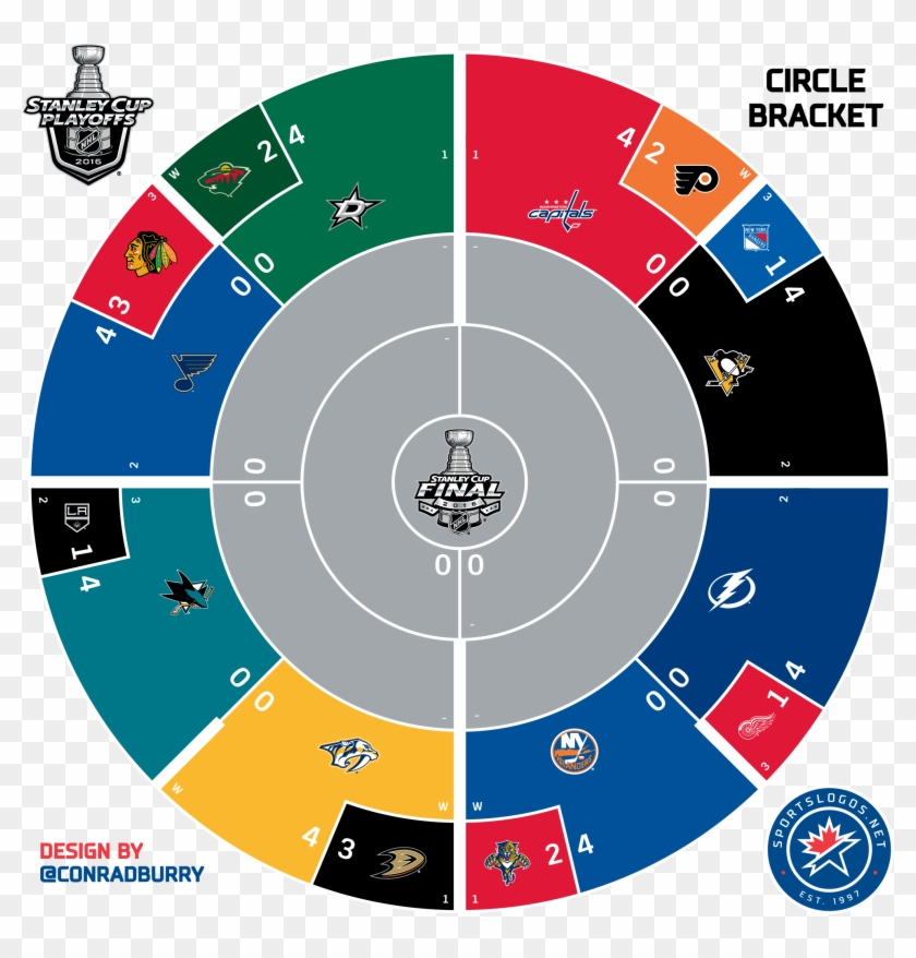 image relating to Nhl Bracket Printable named Nhl Playoff Bracket 2017 Printable, High definition Png Down load