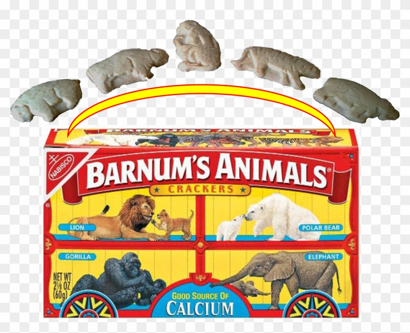 This Animal Crackers Old Box Hd Png Download 1359x1030 732434 Pngfind