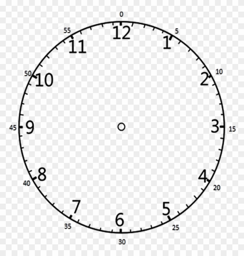 This is a graphic of Printable Clock Template for teaching